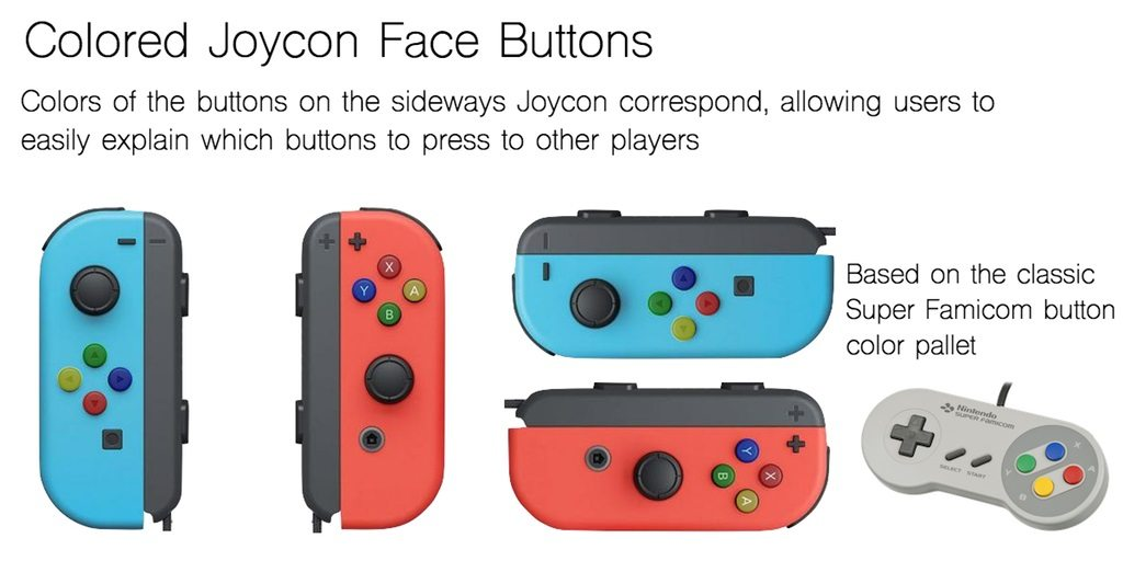 Picture Better Explains Nintendo Switch Joy-Con Buttons - MMOExaminer